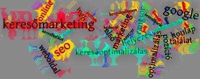 keresomarketing